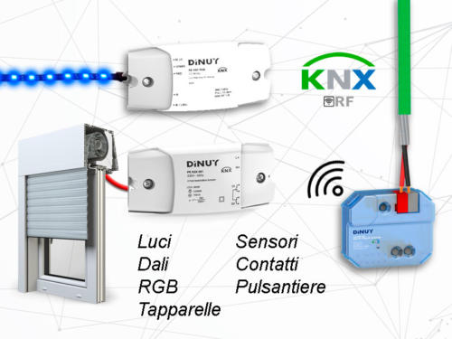 Tecnologia---KNX--RF