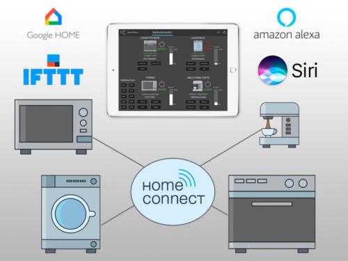 TECNOLOGIA---Smart-Home